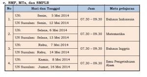 Jadwal Ujian 2014 SMP/MTs